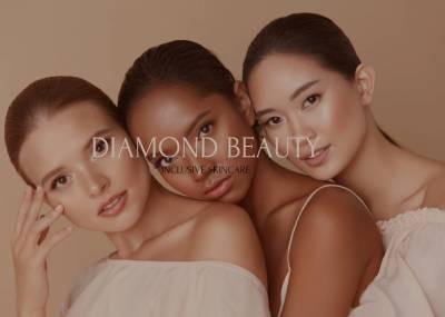 Skincare Beauty Template